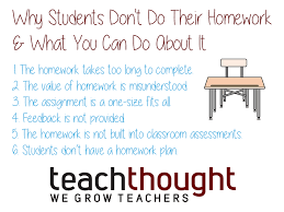 Why Students Don     t Do Their Homework  And What You Can Do About It   TeachThought