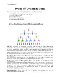 tqm types of organization hierarchy information