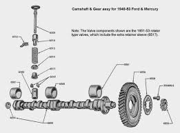 similiar flathead ford engine schematics keywords the early ford v8 as henry built it