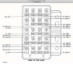 wiring diagram 97 jeep wrangler wiring image jeep tj fuse diagram jeep wiring diagrams on wiring diagram 97 jeep wrangler