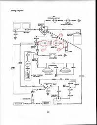 gravely 816 headlight wiring diagram wiring diagrams Gravely Wiring Diagrams Gravely Wiring Diagrams #21 gravely wiring diagrams test'