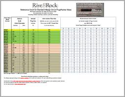 River Rock Size Chart Injection Grouting Concrete Repair Product Sales