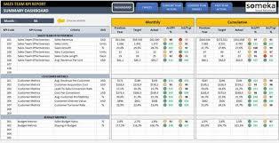 Sales Kpi Dashboard Kpi Dashboard Excel Excel Dashboard