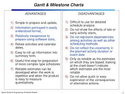 Advantages And Disadvantages Of Gantt Chart Ppt Schedule Module Space Systems Engineering Version 1 0