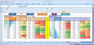 Financial Statement Analysis Excel Xlsx Templates