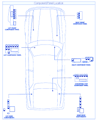 jaguar xj s all fuse box block circuit breaker diagram jaguar xj s 1998 all fuse box block circuit breaker diagram