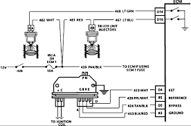 91 s10 4 3 tbi engine wiring diagram wiring diagram news \u2022 2000 S10 Stereo Wiring Diagram at 91 S10 Wiring Harness