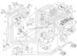 Gallery of club car electric golf cart wiring diagram 95 diagrams in 48 volt