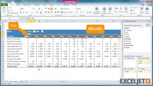 from the video how to group a pivot table by date