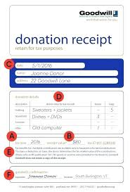 donation receipt template in kind gift charitable free templates letter sle in kind donation receipt template
