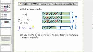 Equivalent Fractions Bars Chart Model The Product Of A Fraction And Mixed Number Using Fraction Bars