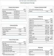 Thalassemia Major Diet Chart Organic Food Supplements Wheatgrass Suppliers In Dehradun