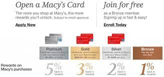 Now, if you already have any of these macy's credit cards and for some reason you decide to cancel it, in this article, we will explain how to do it. Macys Credit Card Login If You Are Facing Issues In Macys Credit Card To Make A Payment You Don T Need To Call The Macys Card Credit Card Points Credit Card