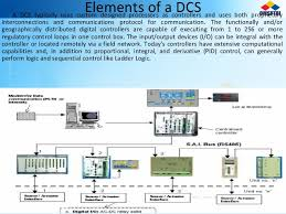 distributed control system block diagram the wiring diagram distributed control system block diagram wiring diagram block diagram