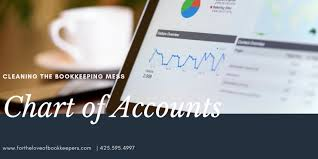 Chart Of Accounts For Bookkeeping Business Cleaning The Bookkeeping Mess_part 3 Chart Of Accounts