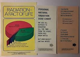 1962 North American Aviation Aec Nuclear Power Plant Piqua