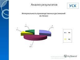 Презентация на тему Дипломная работа Особенности  7 Анализ результатов