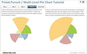 Pie Chart Templates Cool Trivial Persuit MultiLevel Pie Chart Tutorial DataInk