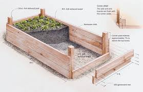 how to build raised garden. Redwood Raised Bed Plan How To Build Garden A