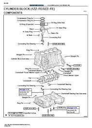 1ZZ–FE, 3ZZ–FE Engine Repair Manual (RM923E) | Free Download
