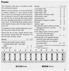 49 prettier ideas of 2000 jetta fuse box diagram diagram labels 2000 jetta fuse box diagram unique vw beetle fuse box diagram volkswagen cabrio questions of 49