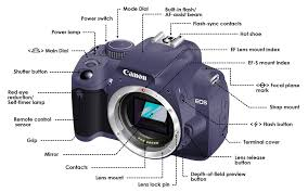 Canon Eos Lens Chart Camera Diagram Canon Wiring Diagram General Helper