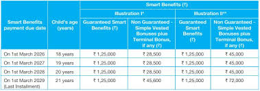 Sbi general insurance is a joint venture general insurance company. Sbi Life Term Insurance Premium Calculator Life Insurance Blog