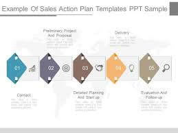 Example Sales Action Plan Sample Example Of Sales Action Plan Templates Ppt Sample Powerpoint Templates