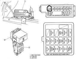 ford falcon turn signal wiring diagram wiring diagram 1963 ford f100 wiring diagram image about