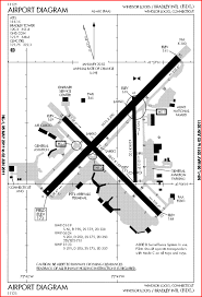 Denver International Airport Information