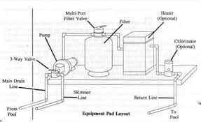 pentair booster pump wiring diagram pentair image pentair pool pump parts pentair image about wiring diagram on pentair booster pump wiring diagram