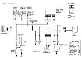 virago wiring diagram dolgular com xv250 wiring diagram at Virago 250 Wiring Diagram