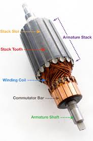 how to check a motor ar for damaged windings groschopp ceiling fan coil winding machine diagram pdf stand fan coil winding diagram