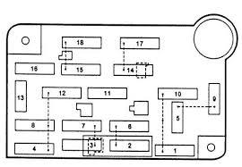 2004 lincoln town car under hood fuse box diagram 97 panel 2005 full size of 1999 lincoln town car fuse diagram 2004 2007 box basic wiring o diagrams