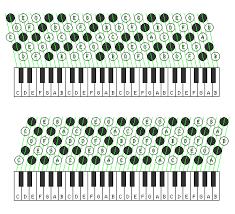 Accordion Chart Kafi Website