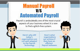 TeamWise | What Type of Payroll Processing Your Organization Prefers?