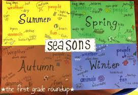 Weather Anchor Chart Roundup Firstgraderoundup