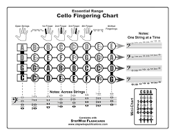 Trombone Finger Chart Pdf Free Fingering Charts For All Instruments Stepwise