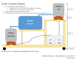 we all may have slightly diffe equipment but basic measurements for my stand can be found here or you can the pdf below