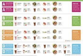 Herbalife Meal Plans Herbalife Meal Plan Herbalife Pinterest Herbalife Recipes