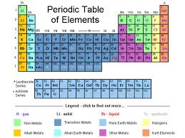 Lecture Periodic Table. Tom Lehrer periodic table song: Tell me ...