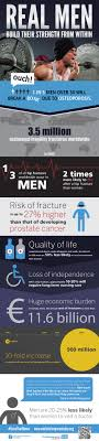 world osteoporosis day international osteoporosis foundation