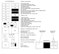 similiar ford taurus fuse box diagram keywords 99 ford taurus fuse box diagram also 2001 ford taurus fuse box diagram