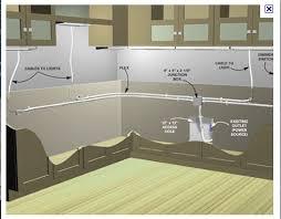 wiring diagram kitchen pinterest diagram, basements and kitchens