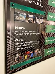 Interchangeable Magnetic Display Board Graphic Resource Group