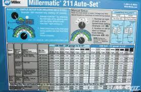 millermatic 211 wiring diagram millermatic automotive wiring millermatic 211 mvp mig welder setup chart 04