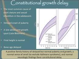 Late Bloomer Growth Chart Seminar Short Stature