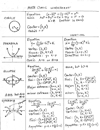 conic sections circle parabola ellipse and hyperbola