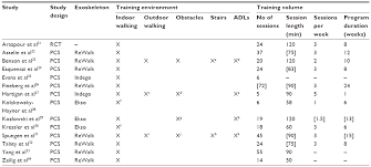 Full Text Clinical Effectiveness And Safety Of Powered