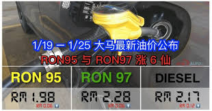 Image result for RON95、97涨6仙,柴油起12仙